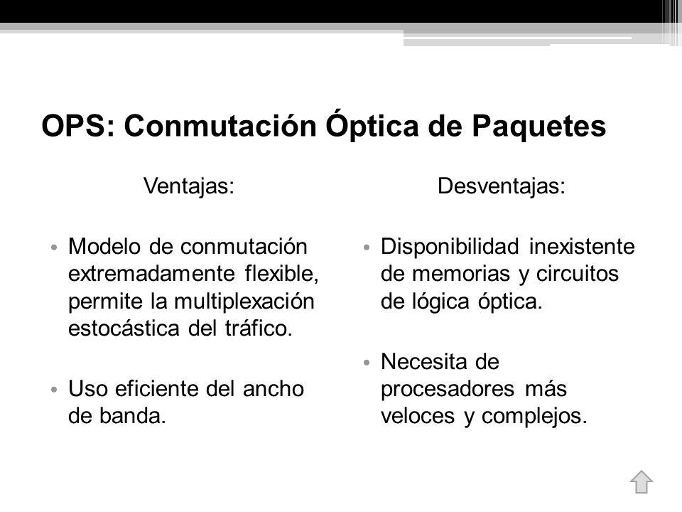 OPS: Conmutación Óptica de Paquetes