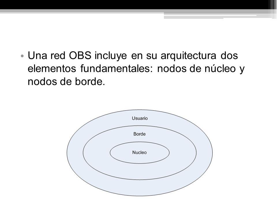 Una red OBS incluye en su arquitectura dos elementos fundamentales: nodos de núcleo y nodos de borde.