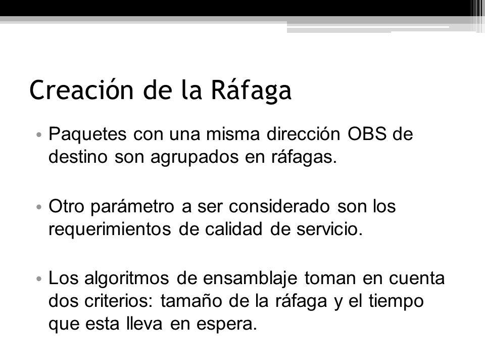 Creación de la Ráfaga Paquetes con una misma dirección OBS de destino son agrupados en ráfagas.