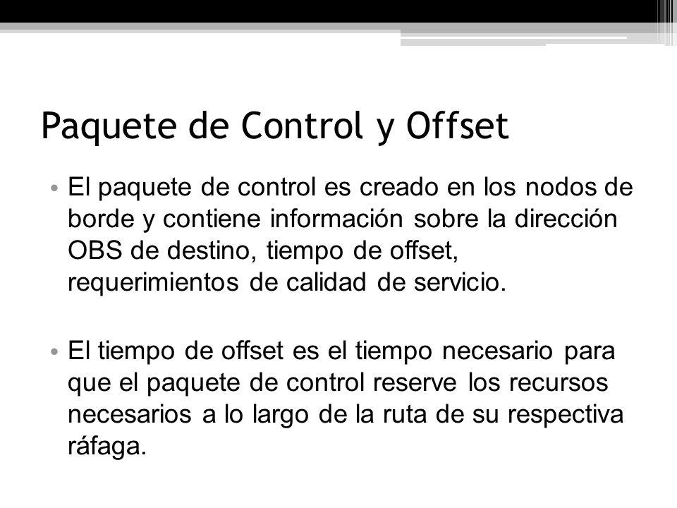 Paquete de Control y Offset