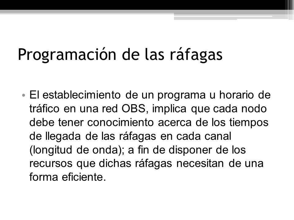 Programación de las ráfagas