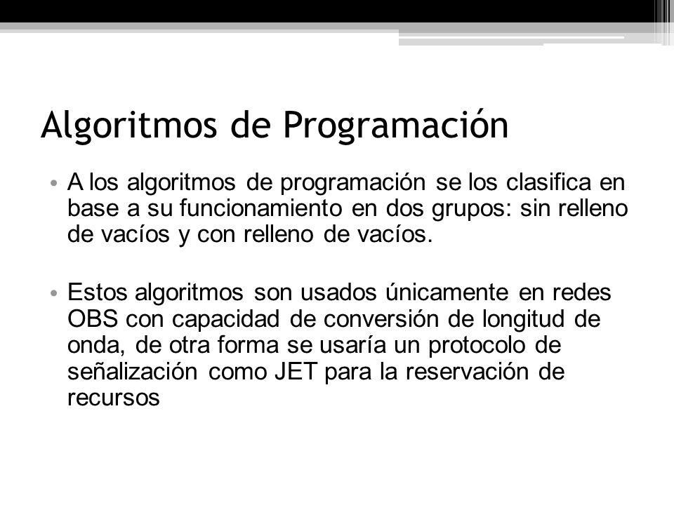 Algoritmos de Programación
