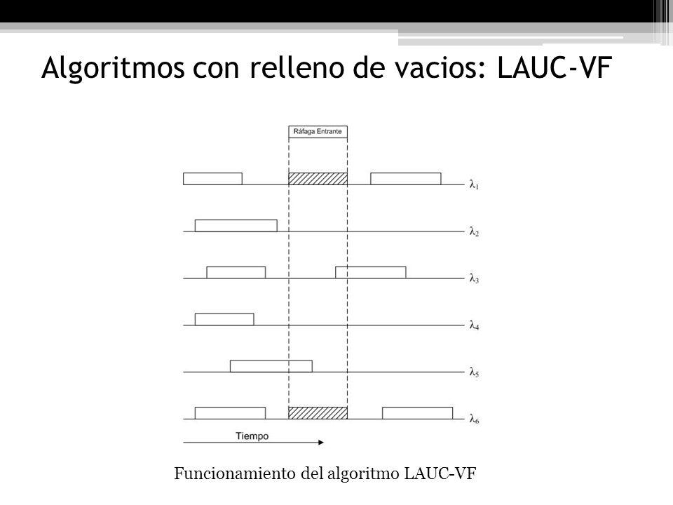 Algoritmos con relleno de vacios: LAUC-VF