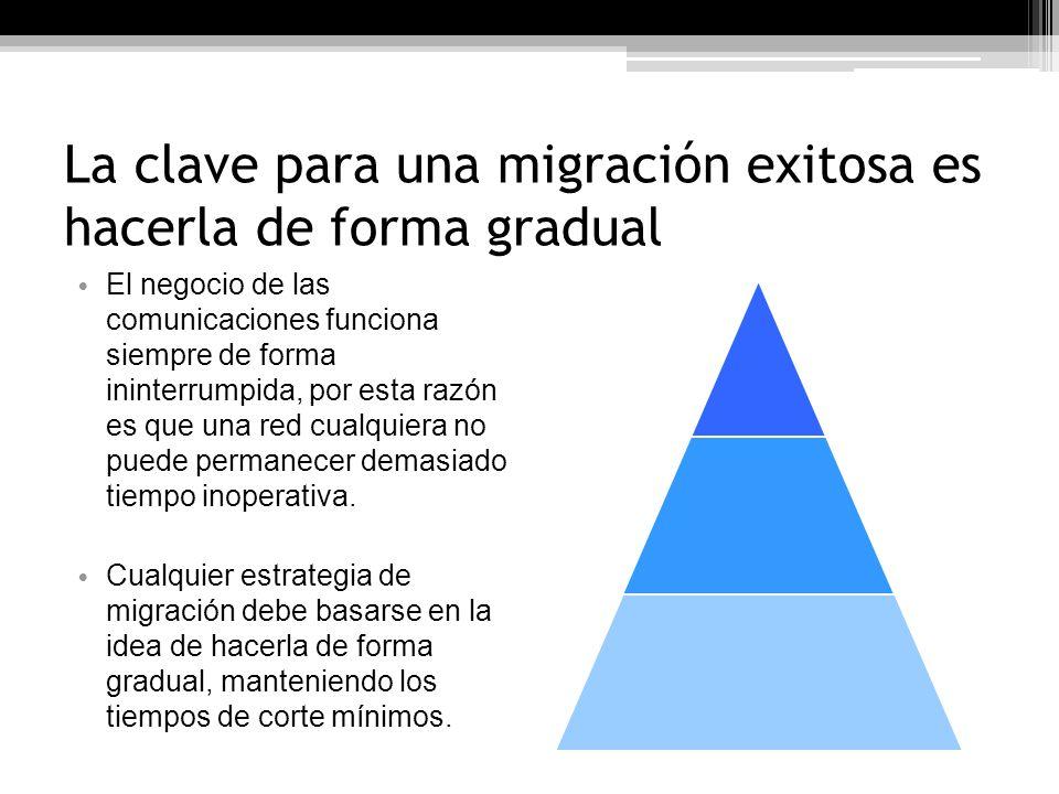 La clave para una migración exitosa es hacerla de forma gradual