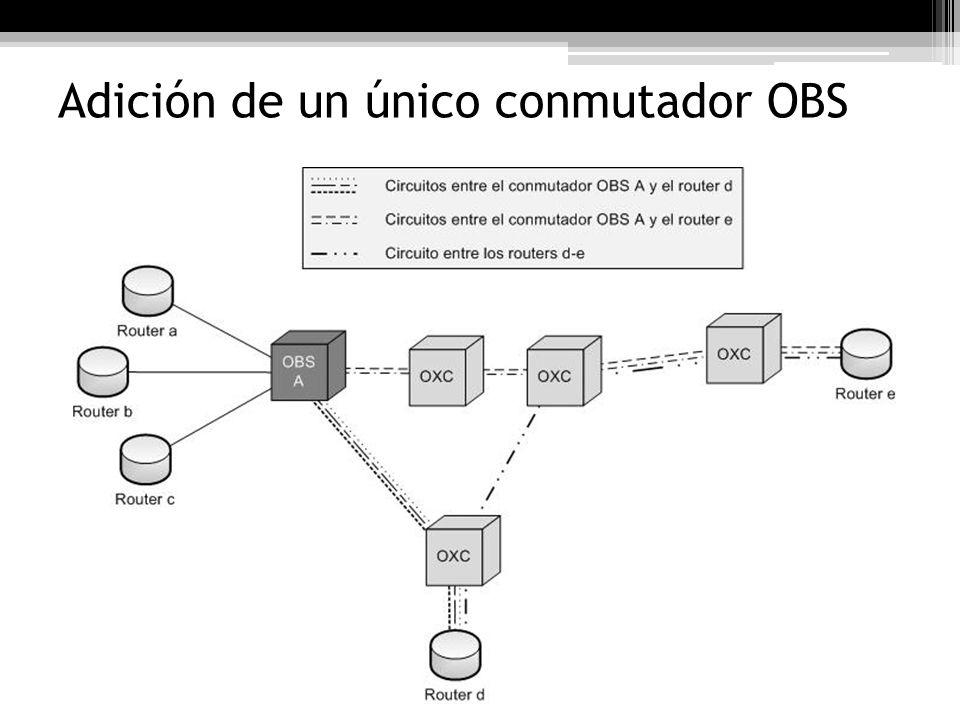 Adición de un único conmutador OBS