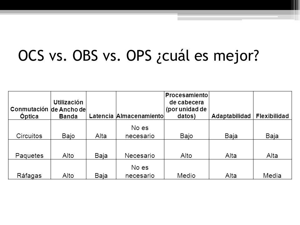OCS vs. OBS vs. OPS ¿cuál es mejor