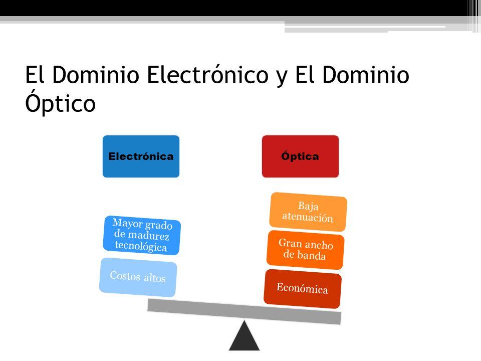 El Dominio Electrónico y El Dominio Óptico