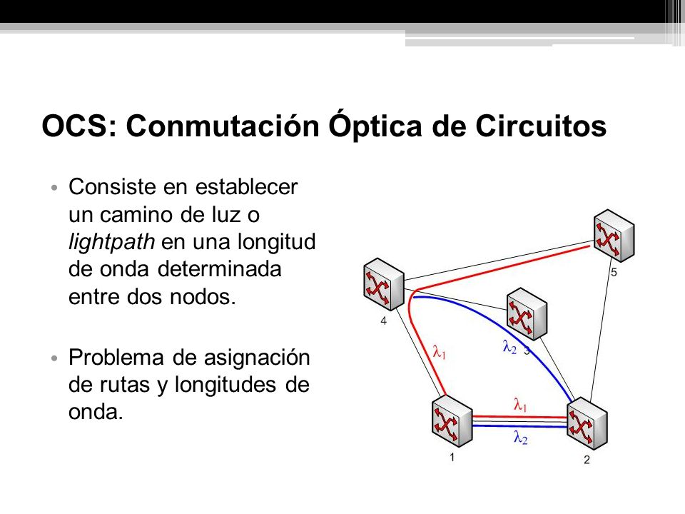 OCS: Conmutación Óptica de Circuitos
