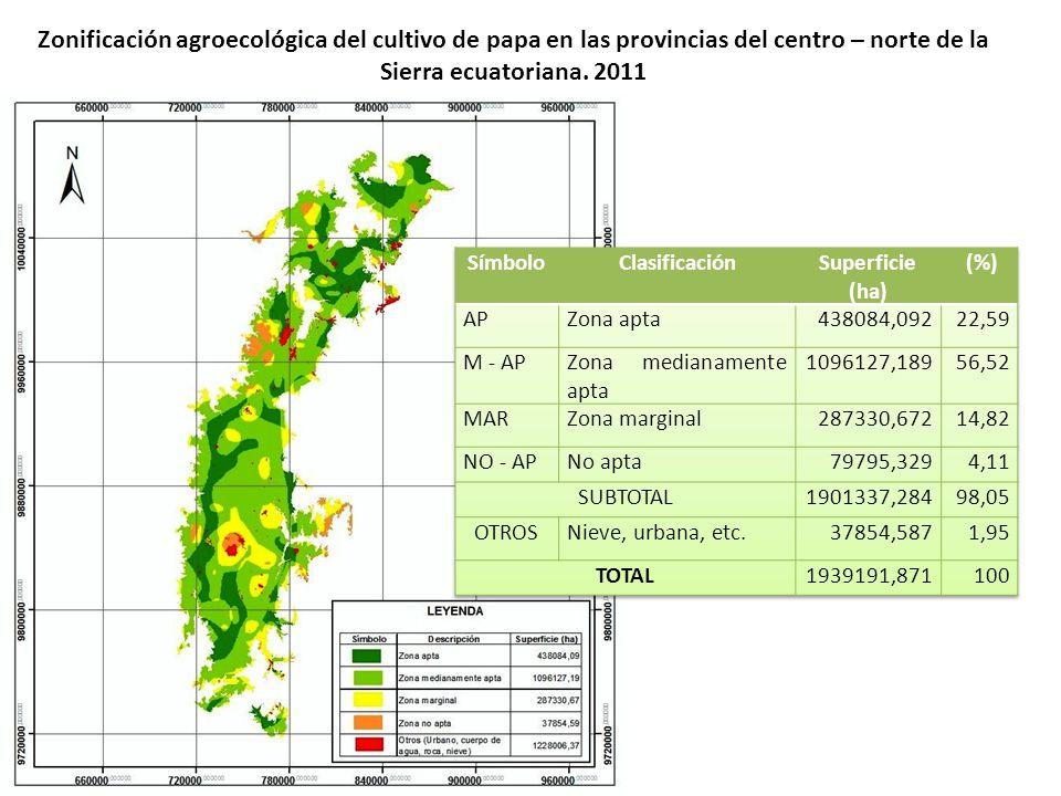 Zonificación agroecológica del cultivo de papa en las provincias del centro – norte de la Sierra ecuatoriana. 2011
