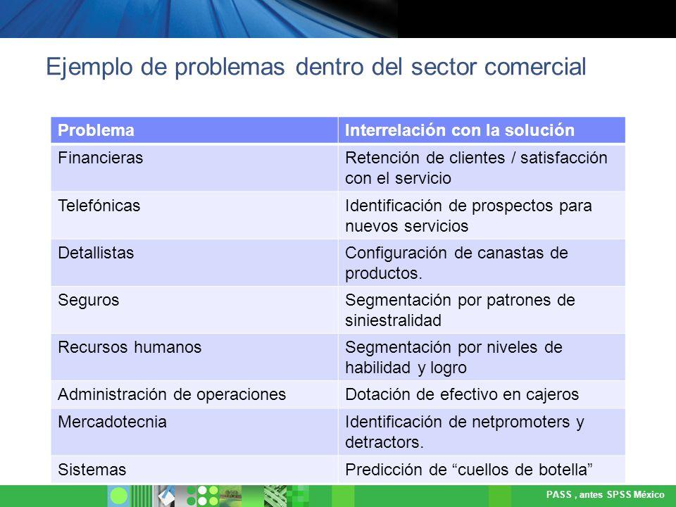Ejemplo de problemas dentro del sector comercial