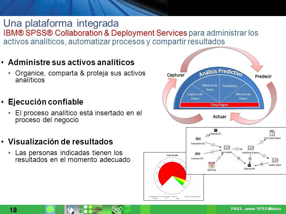Una plataforma integrada IBM® SPSS® Collaboration & Deployment Services para administrar los activos analíticos, automatizar procesos y compartir resultados
