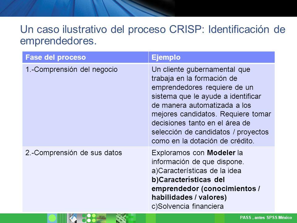 Un caso ilustrativo del proceso CRISP: Identificación de emprendedores.