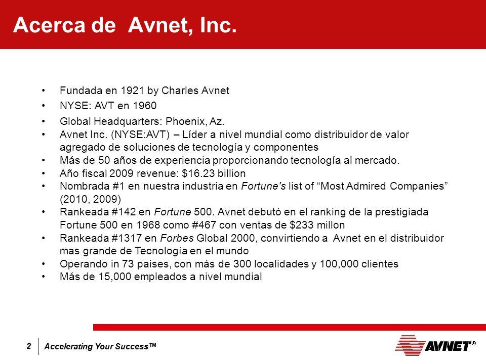 Acerca de Avnet, Inc. Fundada en 1921 by Charles Avnet
