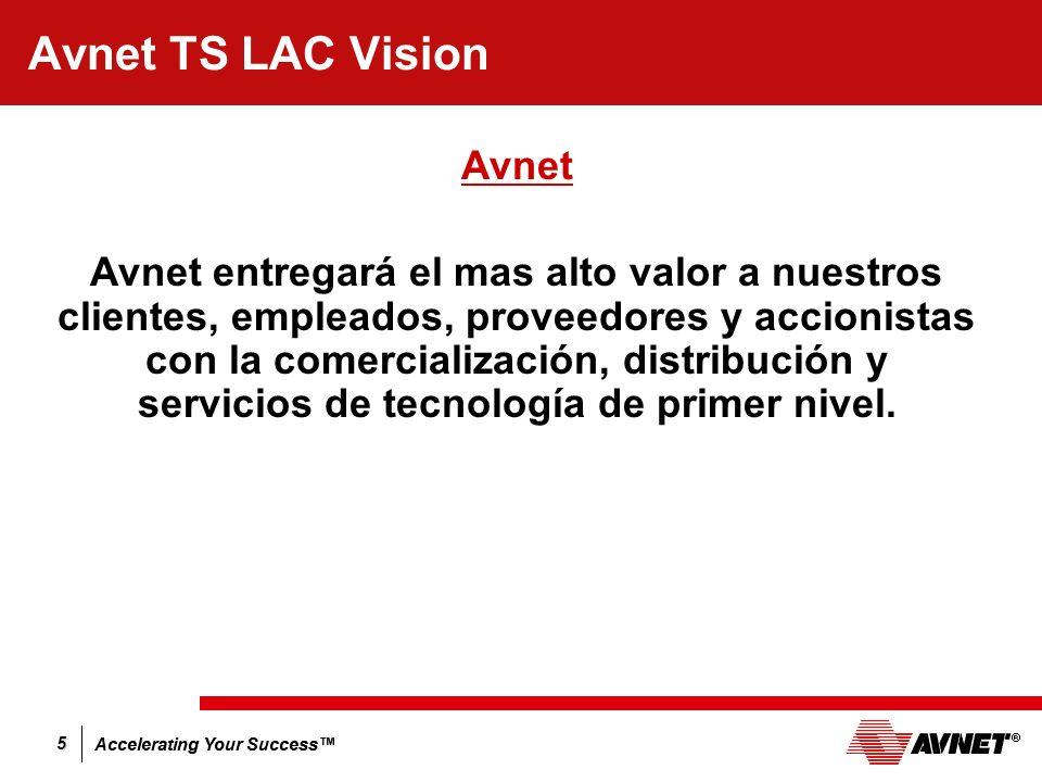 Avnet TS LAC Vision Avnet