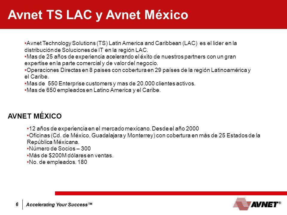 Avnet TS LAC y Avnet México