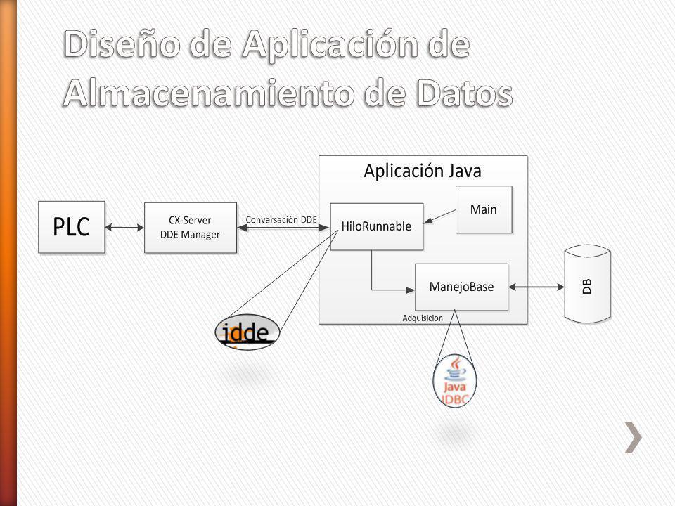 Diseño de Aplicación de Almacenamiento de Datos