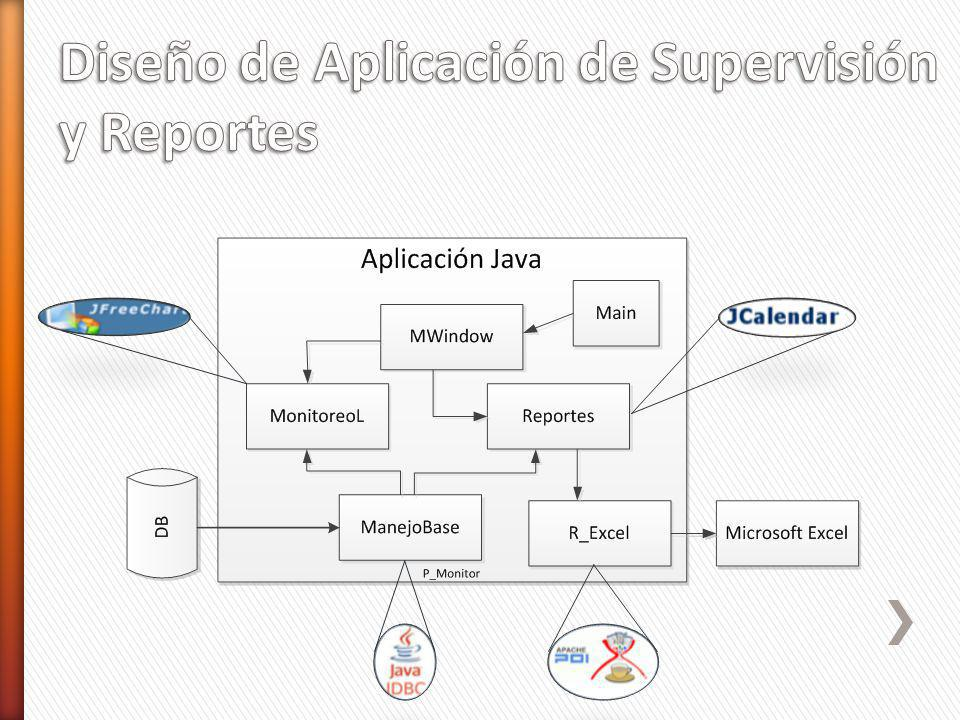 Diseño de Aplicación de Supervisión y Reportes