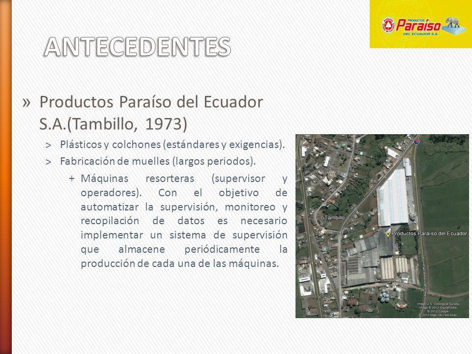 ANTECEDENTES Productos Paraíso del Ecuador S.A.(Tambillo, 1973)