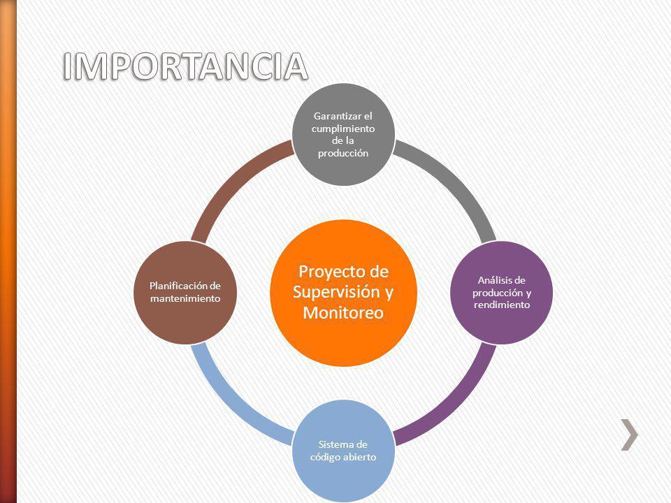 IMPORTANCIA Proyecto de Supervisión y Monitoreo