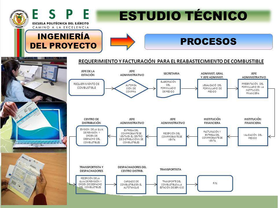 ESTUDIO TÉCNICO PROCESOS INGENIERÍA DEL PROYECTO