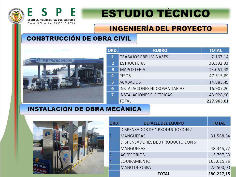 ESTUDIO TÉCNICO INGENIERÍA DEL PROYECTO CONSTRUCCIÓN DE OBRA CIVIL