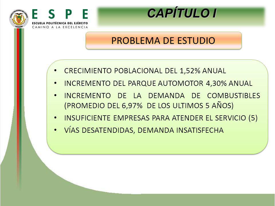 CAPÍTULO I PROBLEMA DE ESTUDIO CRECIMIENTO POBLACIONAL DEL 1,52% ANUAL