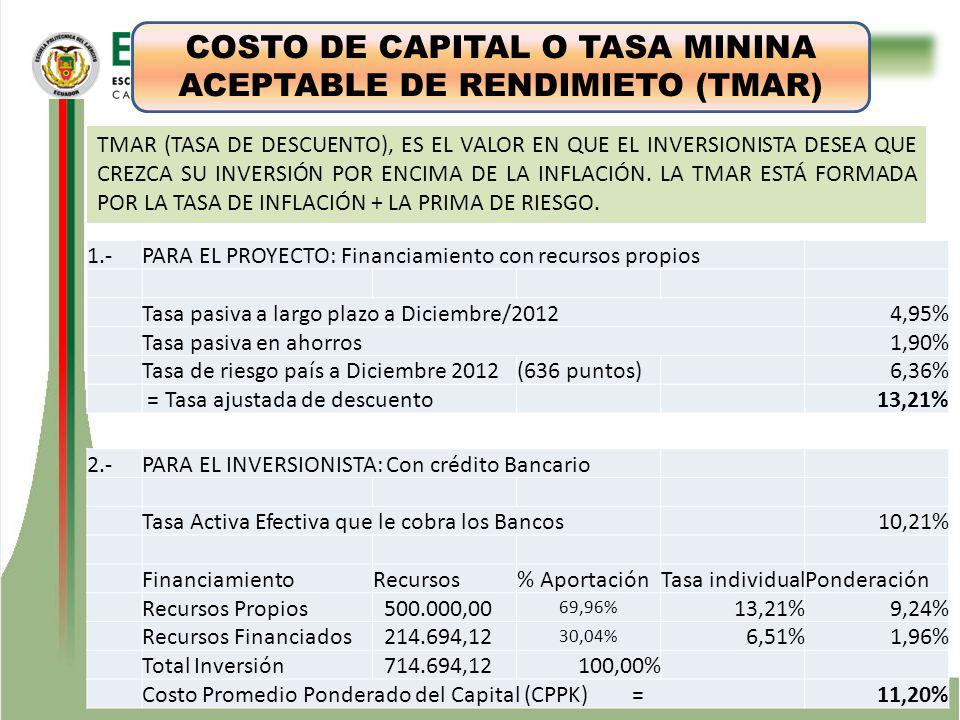 COSTO DE CAPITAL O TASA MININA ACEPTABLE DE RENDIMIETO (TMAR)