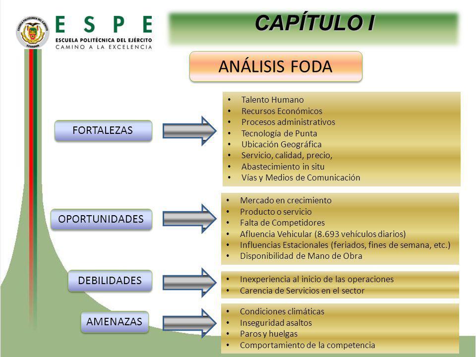 CAPÍTULO I ANÁLISIS FODA FORTALEZAS OPORTUNIDADES DEBILIDADES AMENAZAS