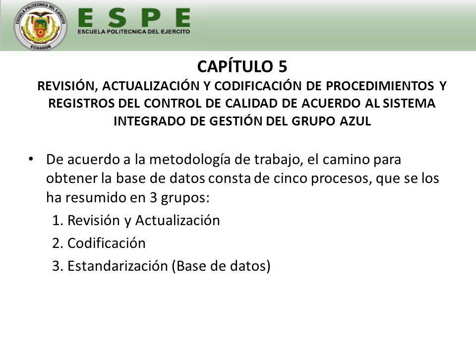 CAPÍTULO 5 REVISIÓN, ACTUALIZACIÓN Y CODIFICACIÓN DE PROCEDIMIENTOS Y REGISTROS DEL CONTROL DE CALIDAD DE ACUERDO AL SISTEMA INTEGRADO DE GESTIÓN DEL GRUPO AZUL