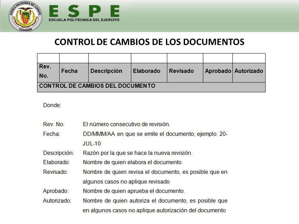 CONTROL DE CAMBIOS DE LOS DOCUMENTOS