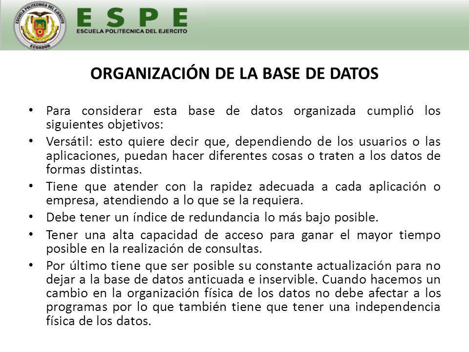ORGANIZACIÓN DE LA BASE DE DATOS