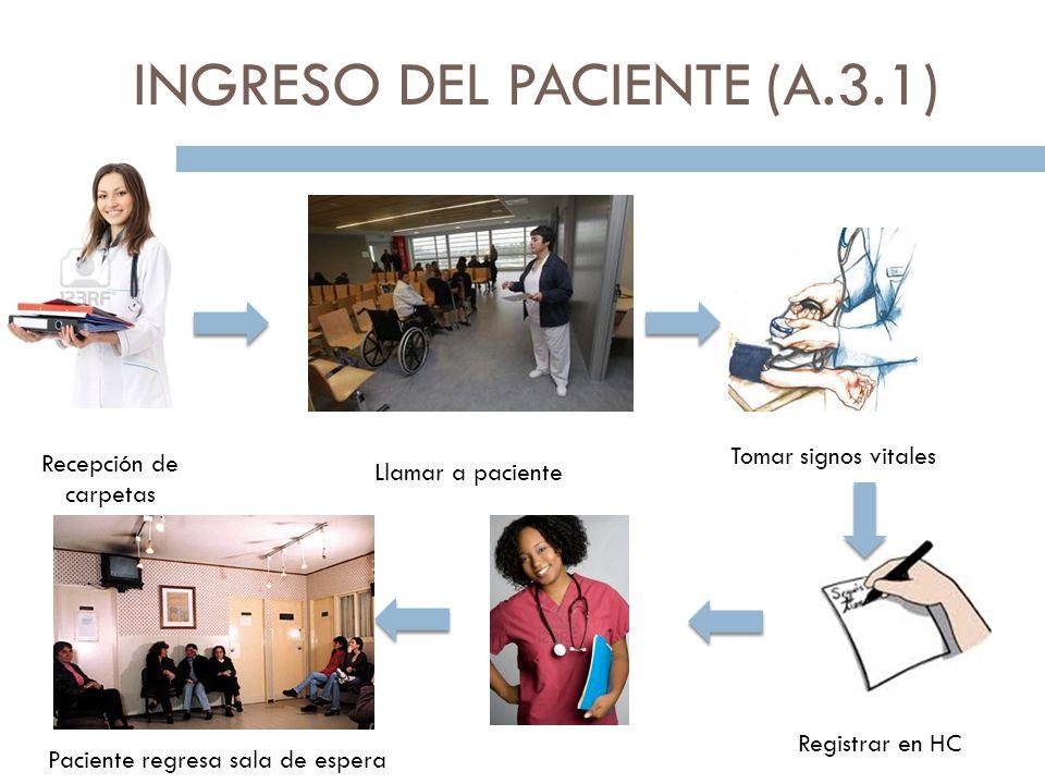 INGRESO DEL PACIENTE (A.3.1)