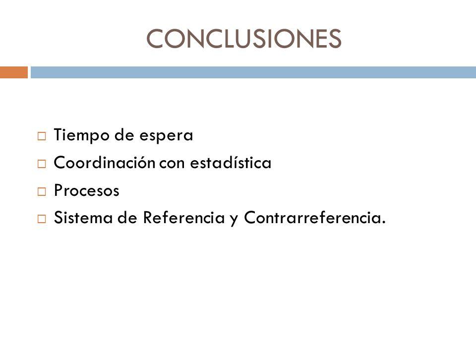 CONCLUSIONES Tiempo de espera Coordinación con estadística Procesos