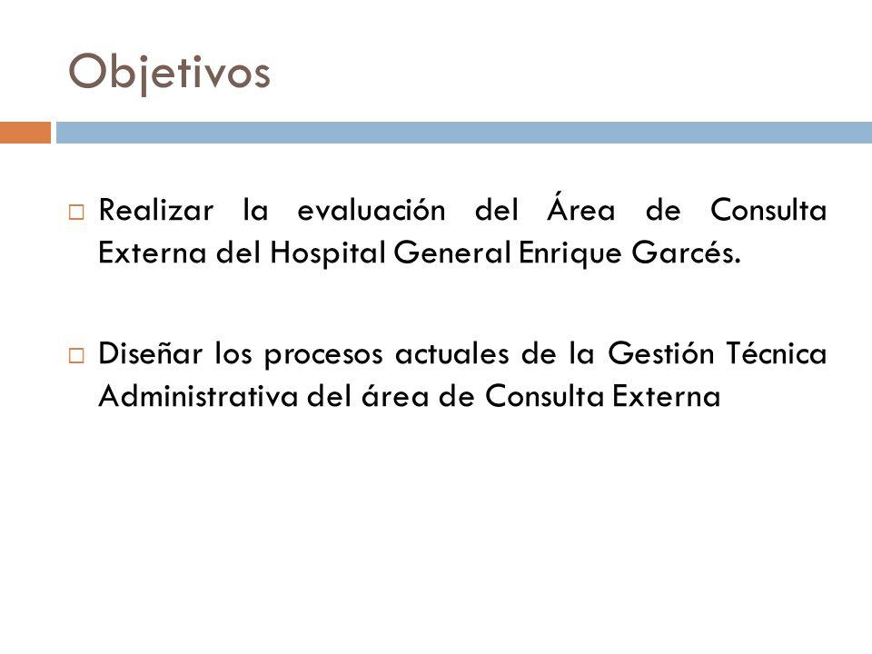 Objetivos Realizar la evaluación del Área de Consulta Externa del Hospital General Enrique Garcés.