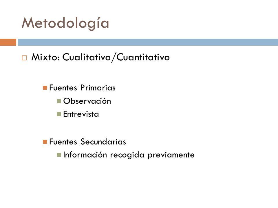 Metodología Mixto: Cualitativo/Cuantitativo Fuentes Primarias