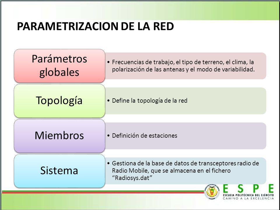 PARAMETRIZACION DE LA RED