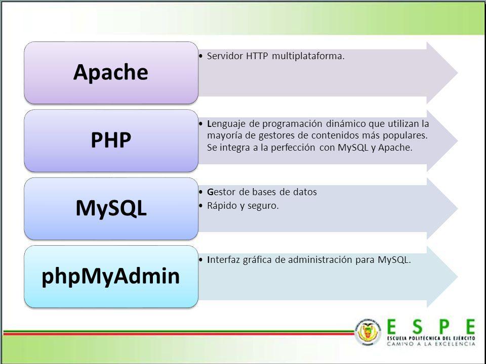 Apache PHP MySQL phpMyAdmin