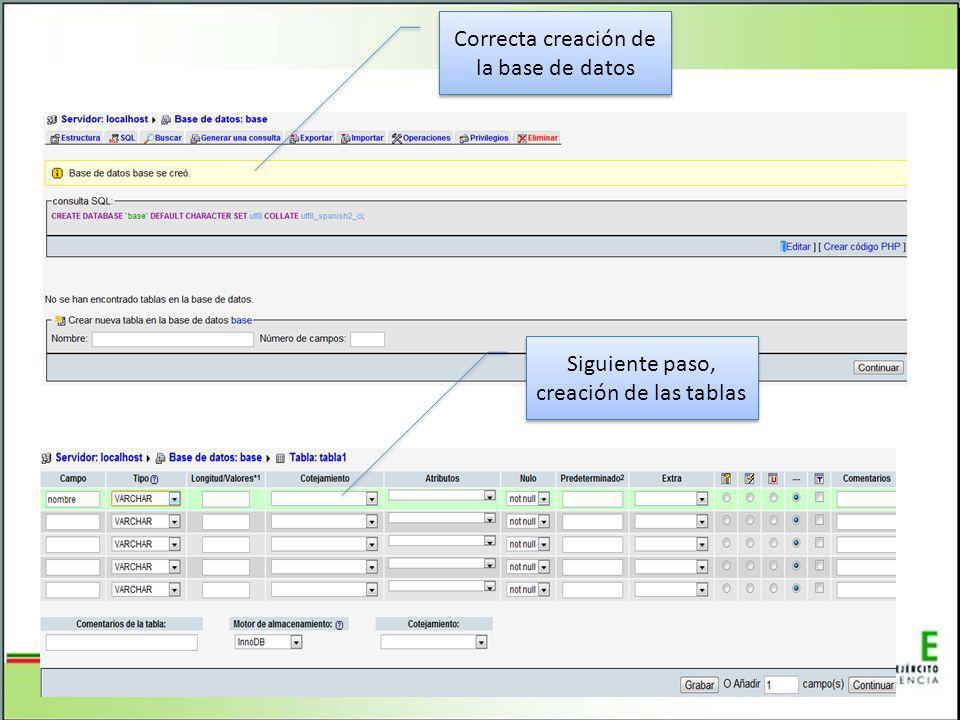 Correcta creación de la base de datos