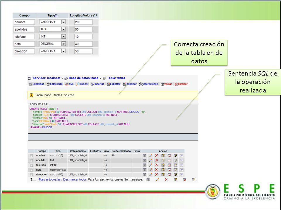 Correcta creación de la tabla en de datos