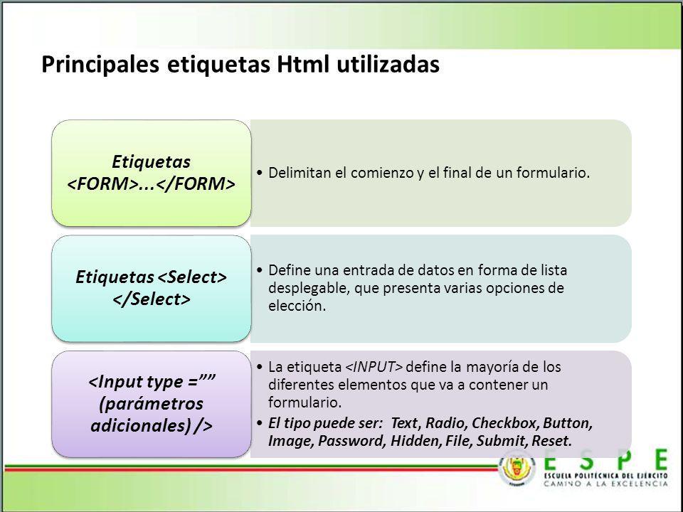 Principales etiquetas Html utilizadas
