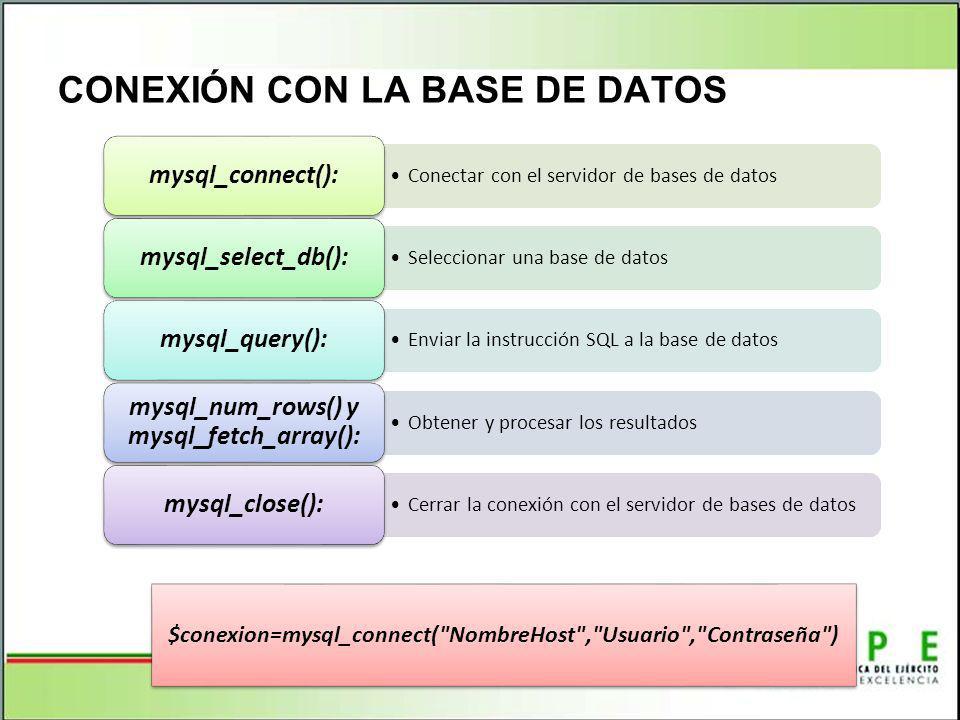 CONEXIÓN CON LA BASE DE DATOS