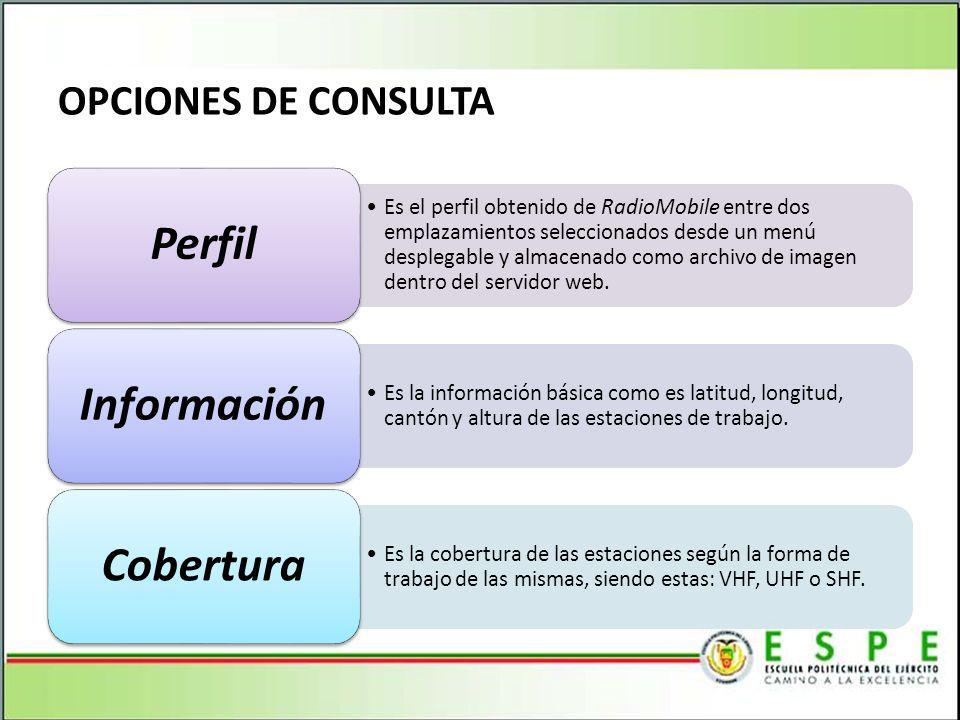 Perfil Información Cobertura