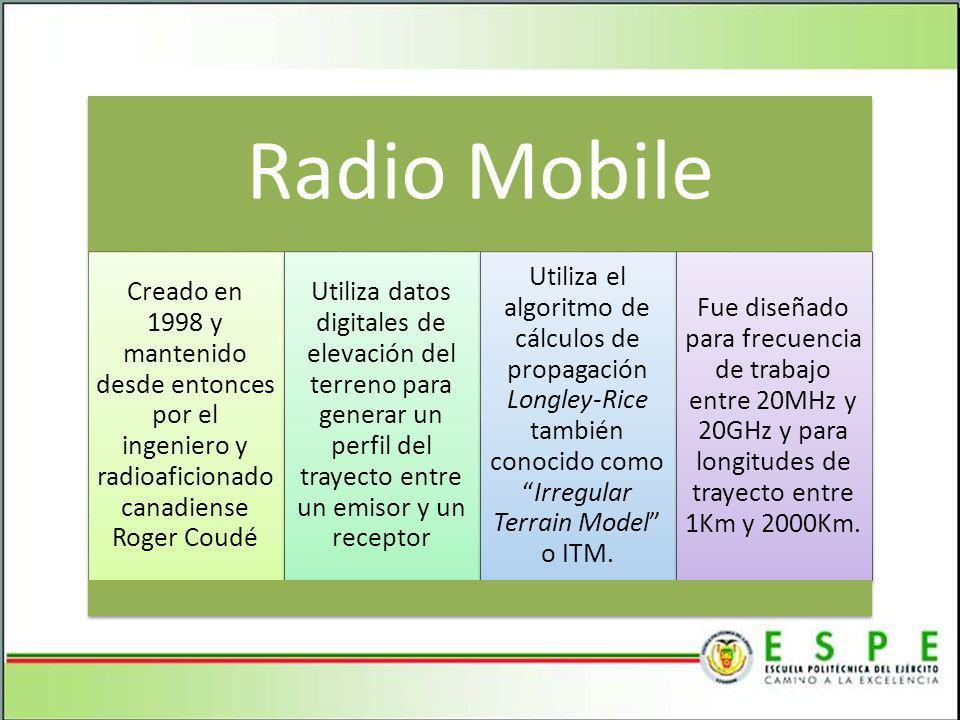 Radio Mobile Creado en 1998 y mantenido desde entonces por el ingeniero y radioaficionado canadiense Roger Coudé.