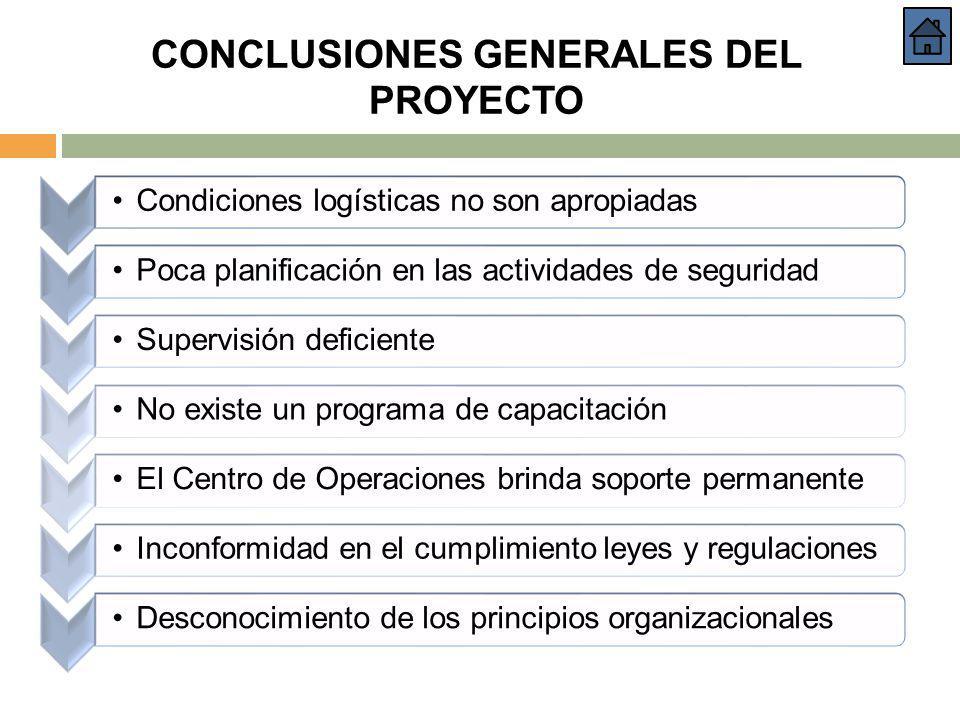 CONCLUSIONES GENERALES DEL PROYECTO
