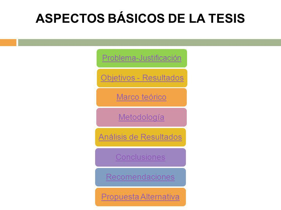 ASPECTOS BÁSICOS DE LA TESIS