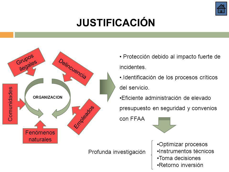 JUSTIFICACIÓN Grupos ilegales