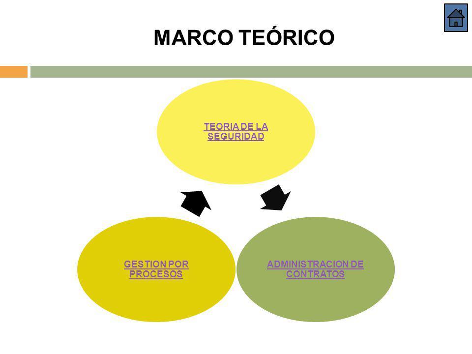 ADMINISTRACION DE CONTRATOS