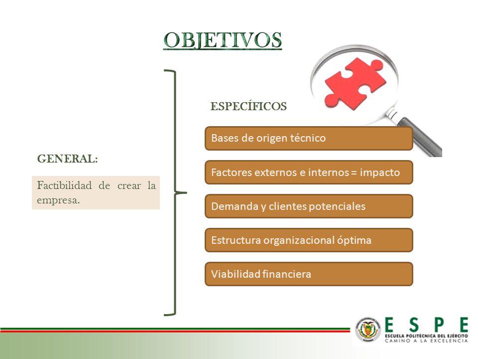 OBJETIVOS ESPECÍFICOS Bases de origen técnico GENERAL: