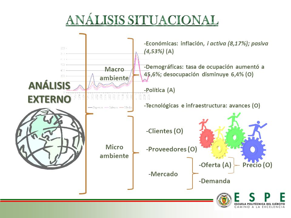ANÁLISIS SITUACIONAL ANÁLISIS EXTERNO Macro ambiente -Clientes (O)