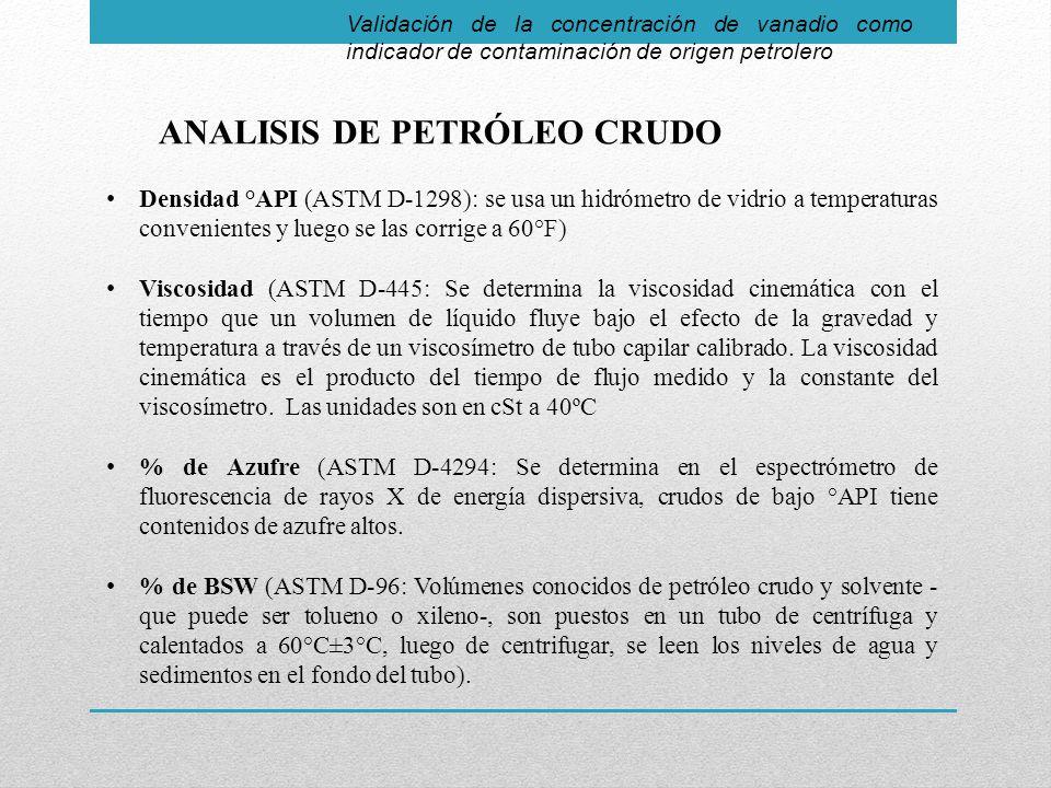 ANALISIS DE PETRÓLEO CRUDO
